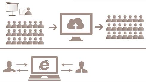 有哪些能多人同时在线的在线培训系统