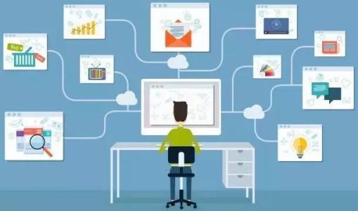 企业线上学习平台能帮助企业解决哪些培训问题?
