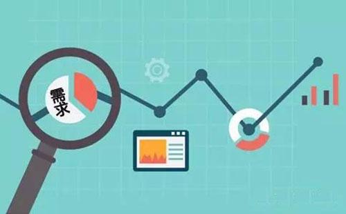 如何进行员工培训需求分析?这三点很重要!