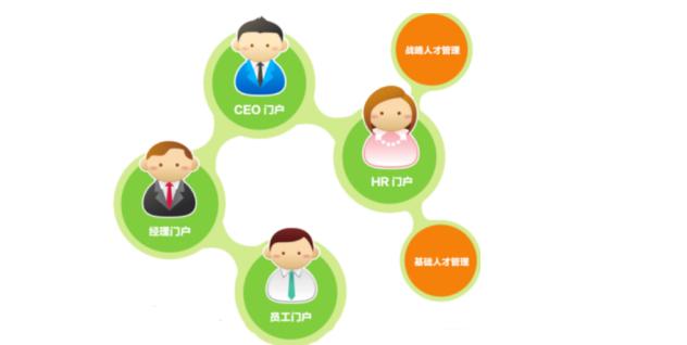 企业常用的办公软件有哪些?